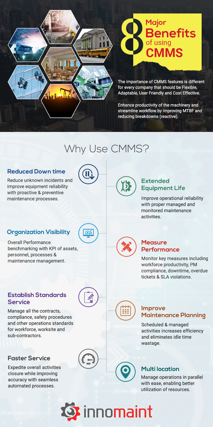 8 Major Benefits of using Cloud CMMS