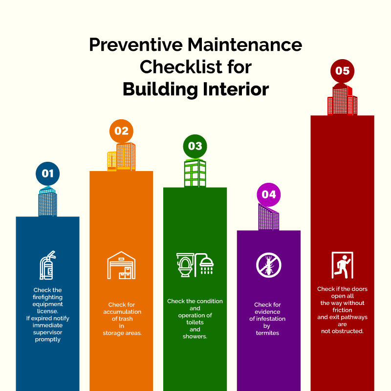 Preventive-Maintenance-Checklist-for-BUILDING-INTERIOR
