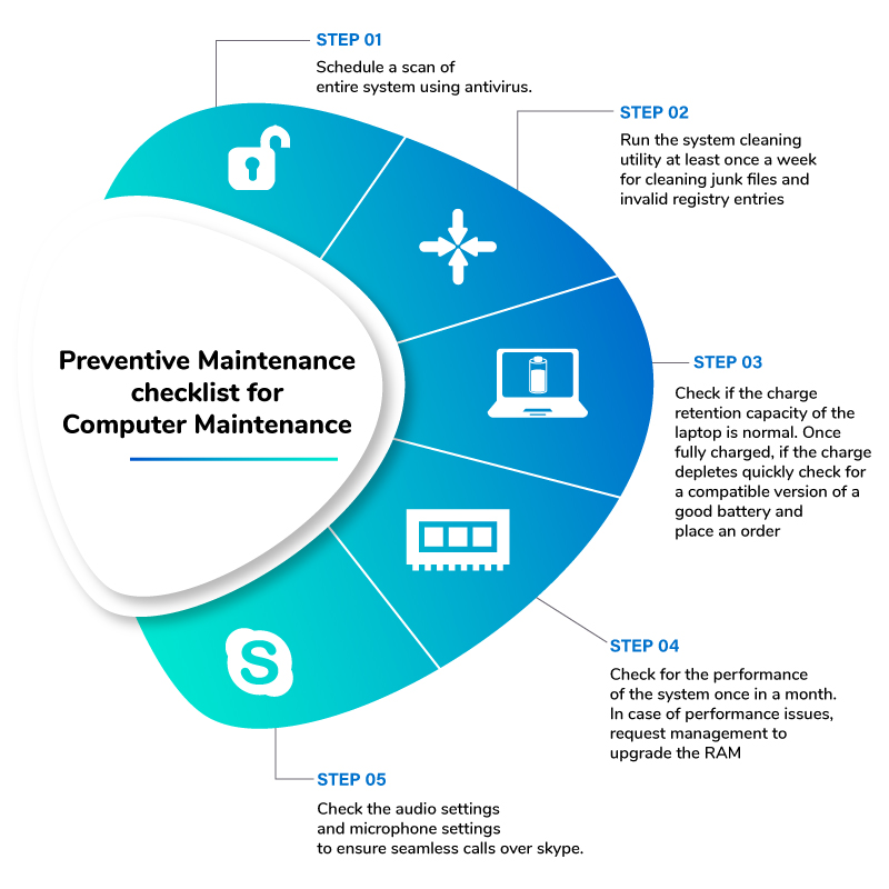 Preventive-Maintenance-Checklist-for-Computer-Maintenance