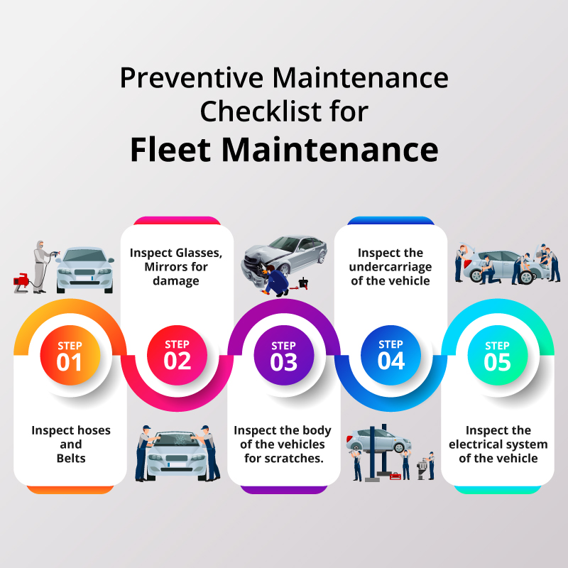 Preventive-Maintenance-Checklist-for-Fleet-Maintenance