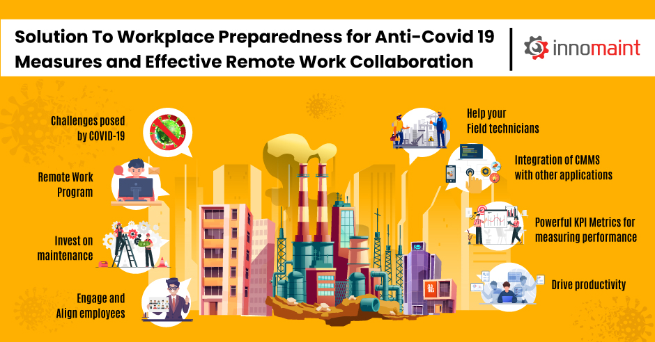 Solution To Workplace Preparedness for Anti-Covid19 Measures and Effective Remote